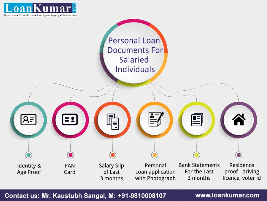 This Can Vary From Lender To Lender Here Are The Common Documents For Personal Loans Personal Loans Business Loans Bank Statement