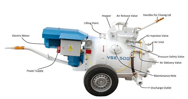 Sand & Screeding Pump VSE500 Supplier & Manufacturer