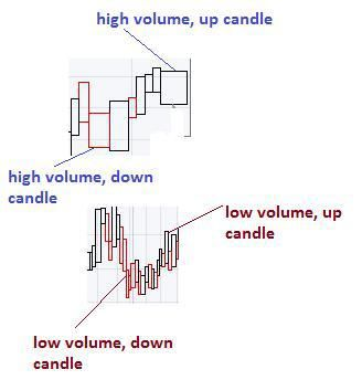 Forex market volume numbers
