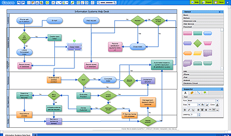 design a flowchart using an appropriate tool If you're in the process of creating a new workflow, here are a few steps   projects are often completed using project management strategies and software   before you start building your workflow or designing your flowcharts.