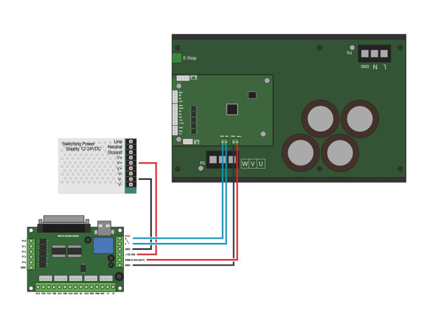 868099f1b05c6256d5f1791b6d928ce1 cnc controller wiring diagram cnc controller cabinet, cnc cnc wiring schematic at crackthecode.co