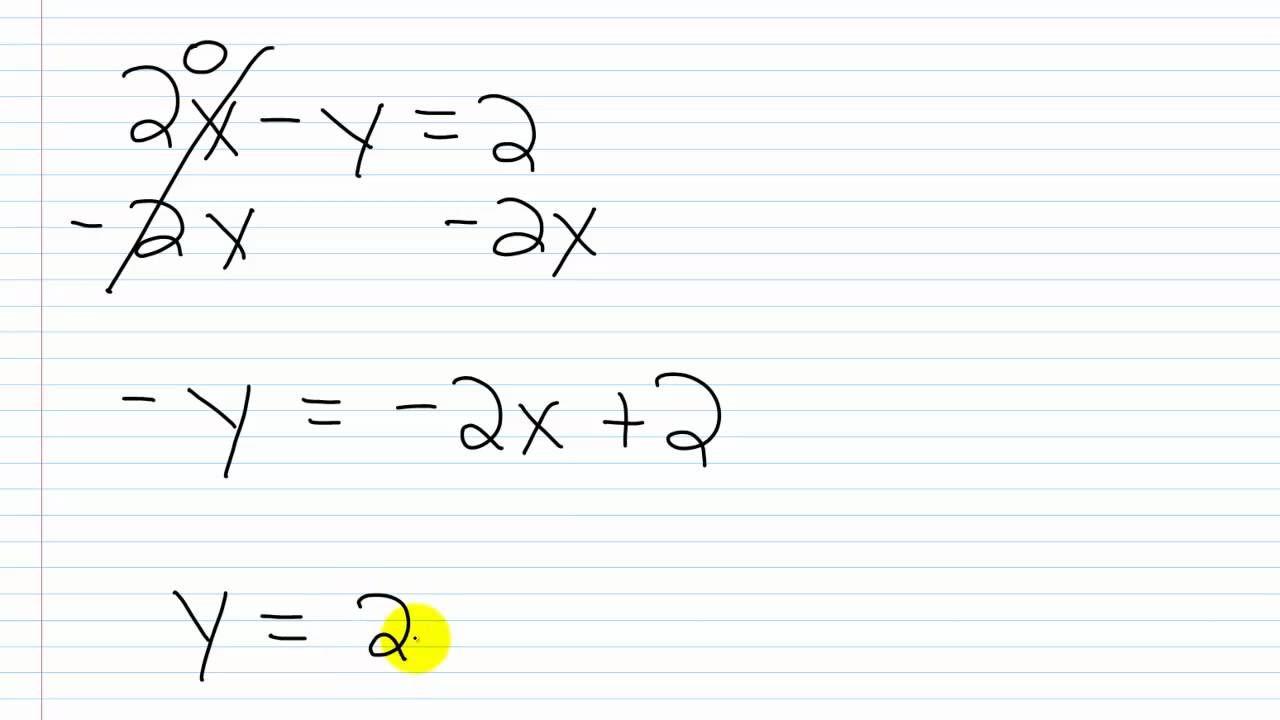 slope intercept form y mx b  Algebra I Help: Slope - Intercept Form y = mx + b | Daniel ...