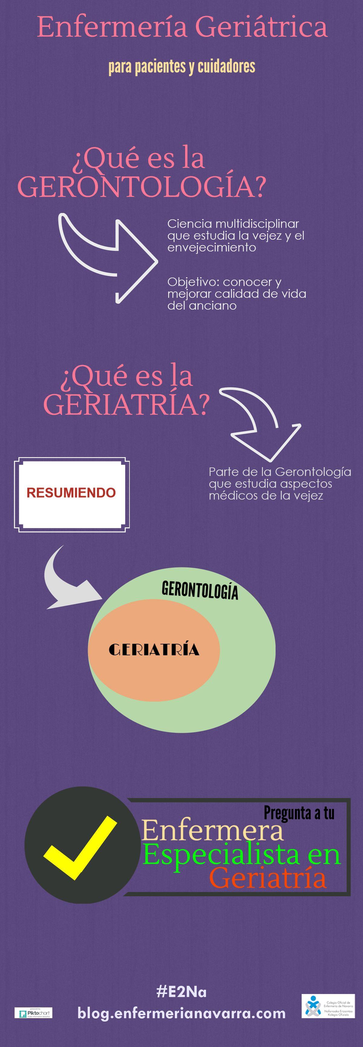Esta infografía detalla las diferencias entre Gerontología y Geriatría, dos conceptos que, en ocasiones, se confunden.