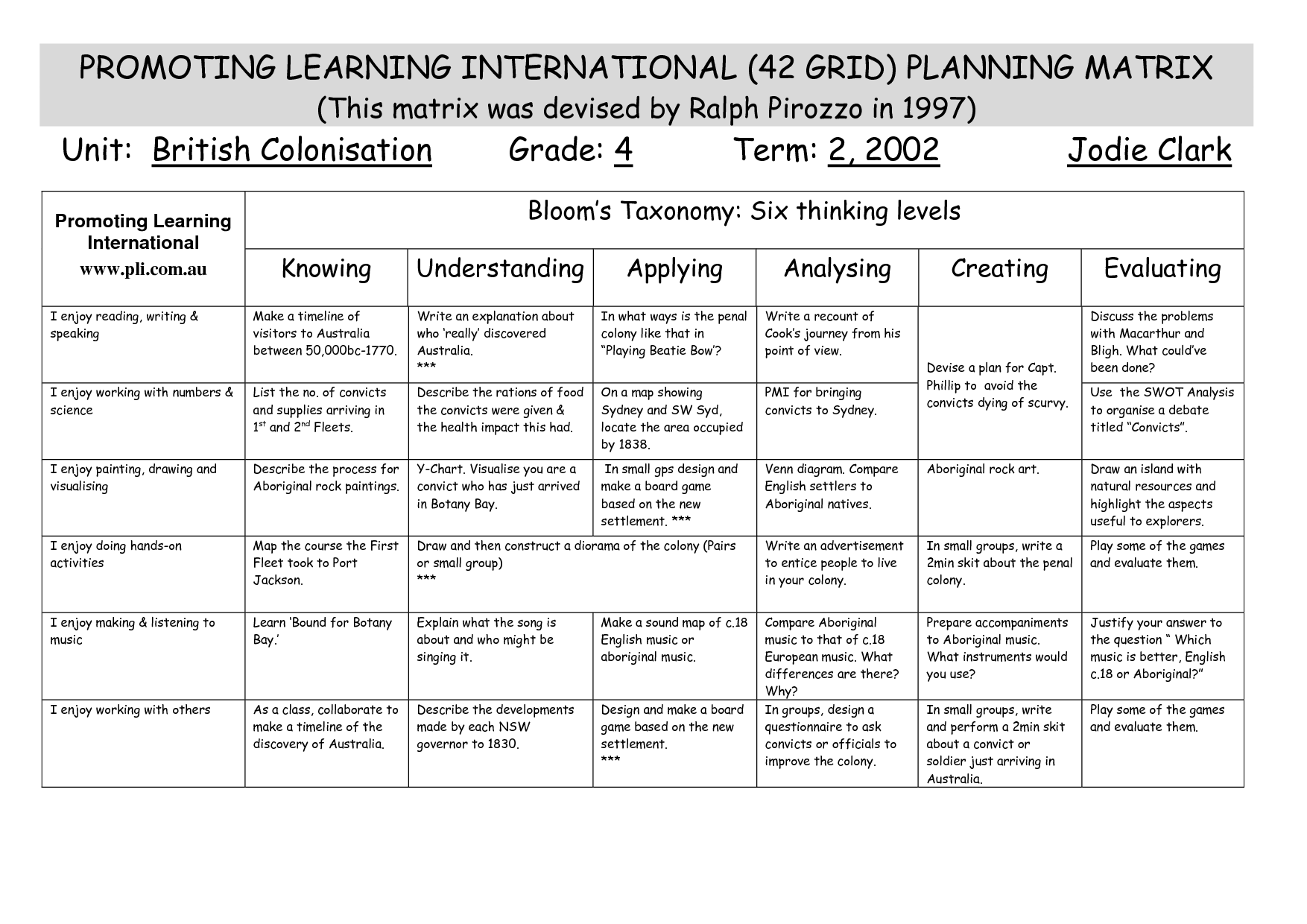 Multiple intelligence lesson plan template kids yoga for Bloom taxonomy lesson plan template