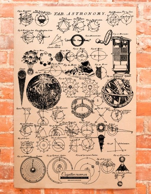 We can't really think of a better way to wrap your gifts than in these vintage astronomical diagrams. This paper looks great on packages of all sizes. #recycled #vintage #science #wrapping-paper