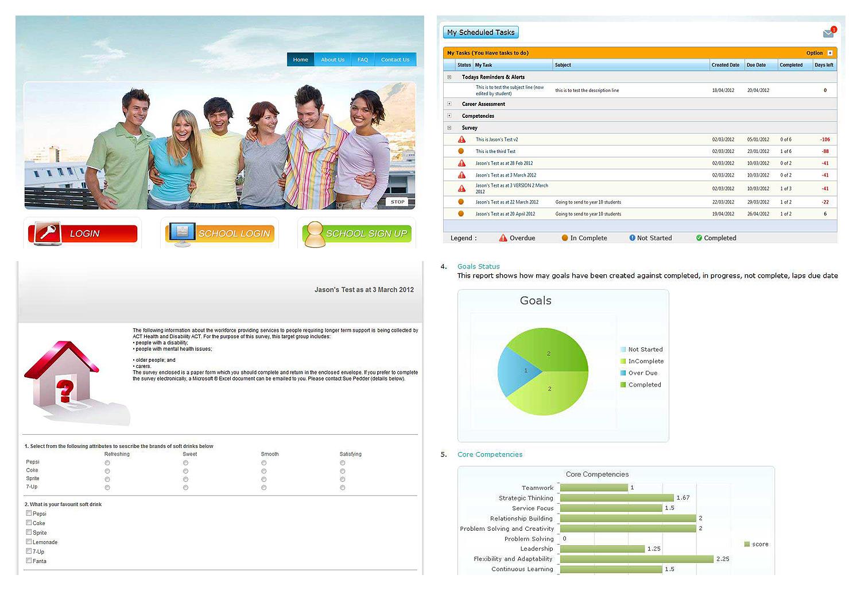 Web Application Development Company, Custom Web Apps