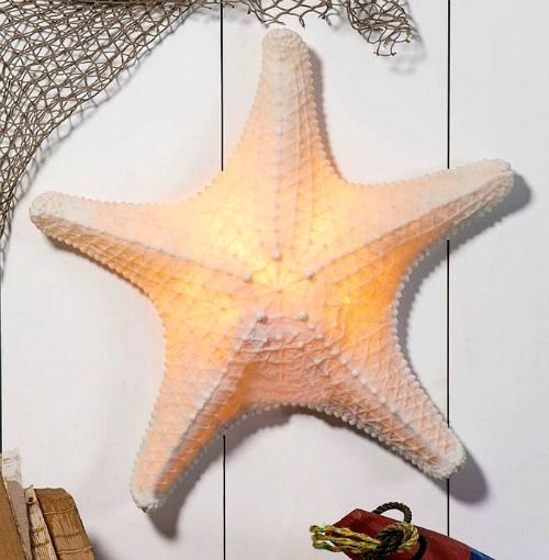 The Perfect Lamps for | Wall sconces, Wicker table and Pendant lighting