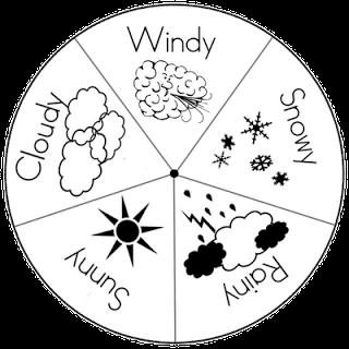 Pin de Esperanza Moreno Lorenzo en Weather Colouring