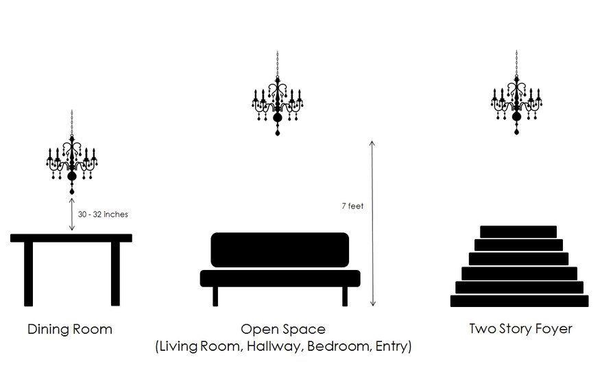 Chandelier Height Measurements Guide Chandelier In Living Room Home Room Design Modern Dining Room Lighting