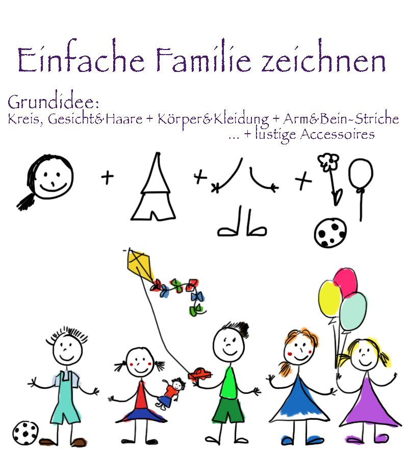 Seit Eh Und Je Muhe Ich Mich Ein Wenig Ab Wenn Menschen Kinder Figuren Zeichnen Mochte Zeit Dass Es Bisschen Strukturierter Angehe