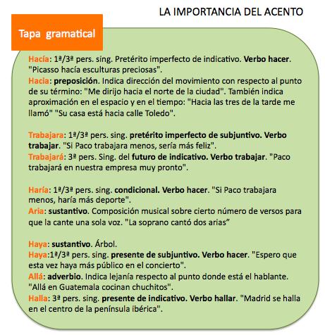 La Importancia Del Acento Aprender Español Vocabulario Español Acentos En Espanol