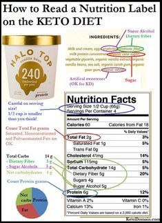 ketogenic diet nutrition labels