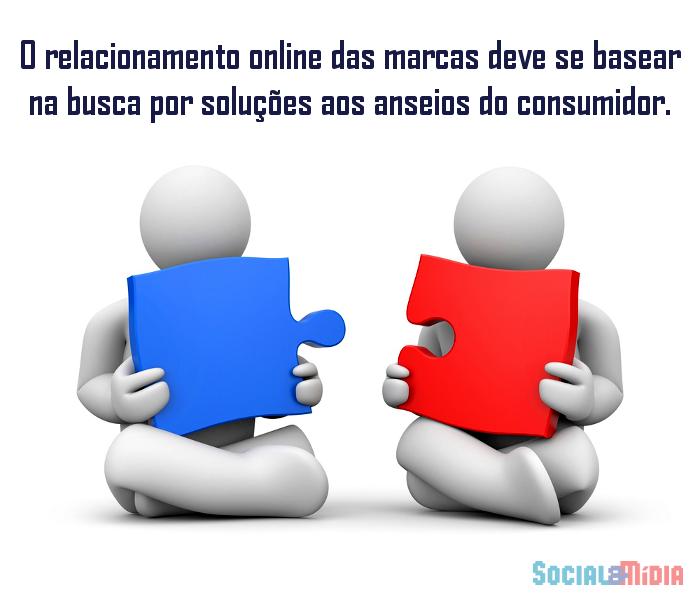 """""""A escuta e atendimento 2.0 das marcas: dois cases do mercado imobiliário"""" #relacionamento #atendimento #marketing #cases #socialmedia"""