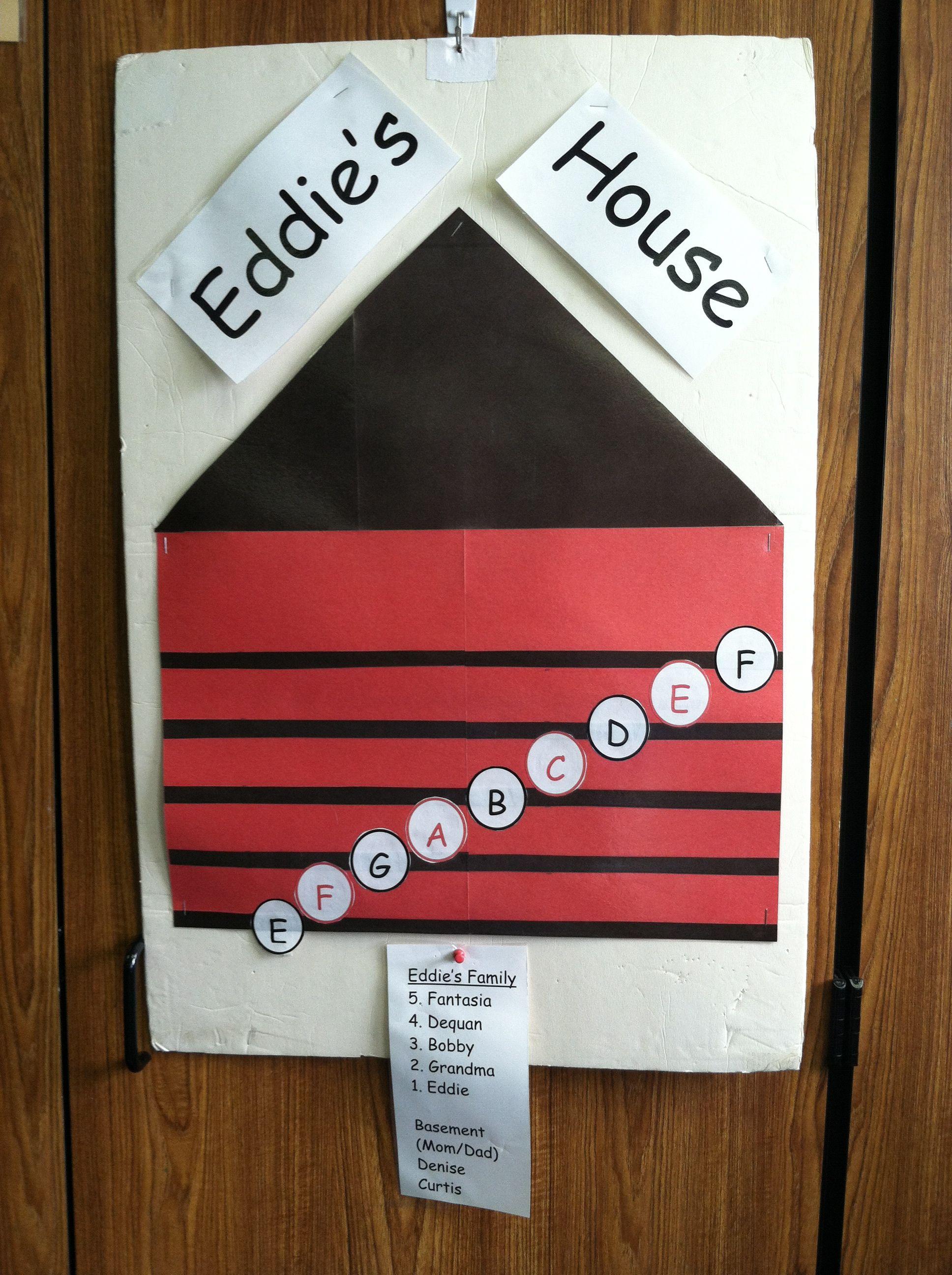 Eds House