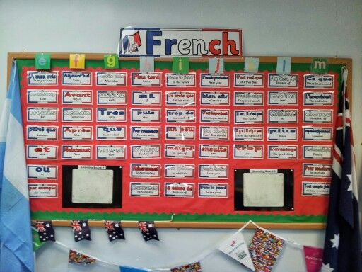 French Phrase Bank Word Wall Display Thanks To Instantdisplay