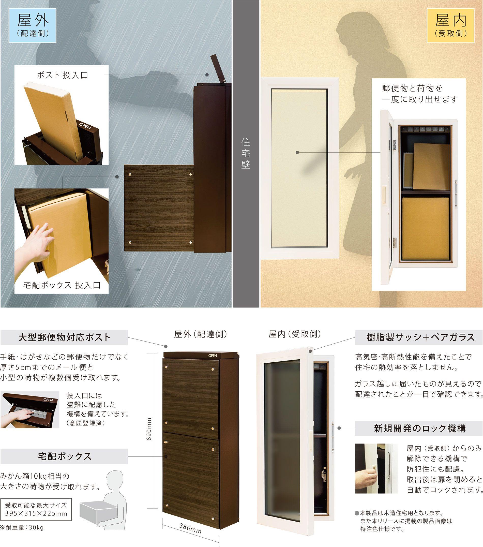 業界初 気密と断熱性能をプラスした 住宅壁貫通型 ポスト付き宅配