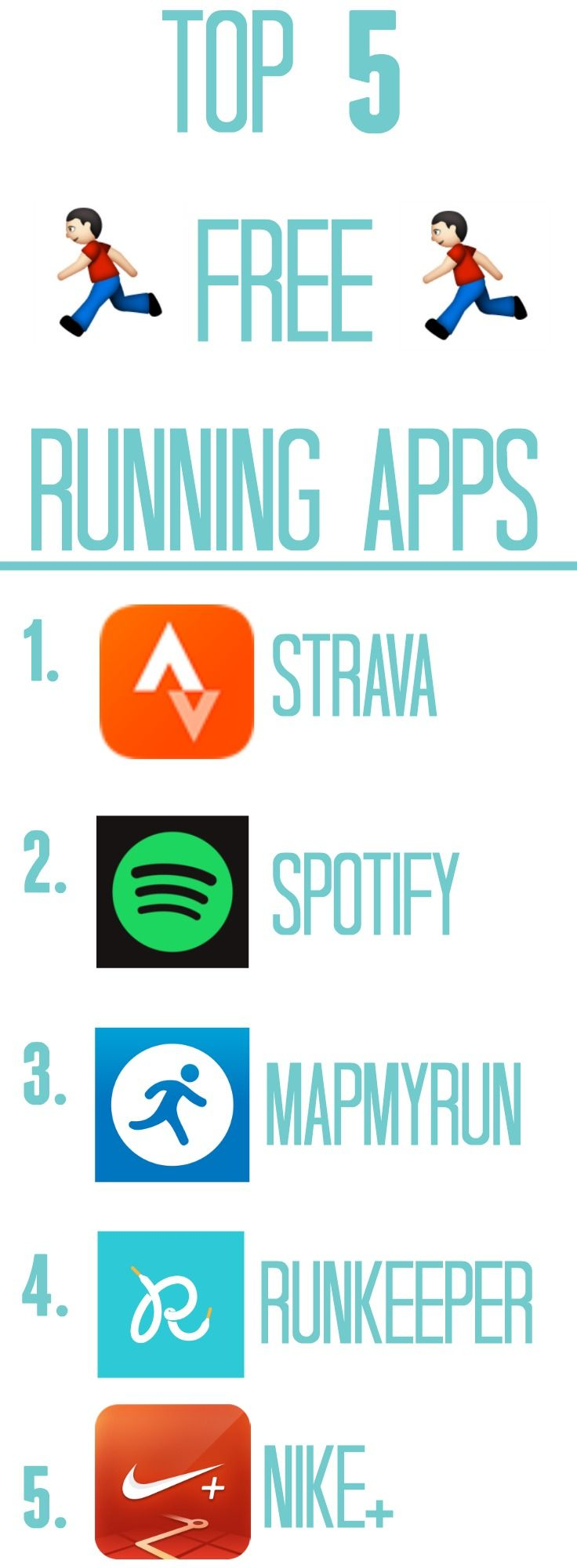 Top 5 Free Running Apps