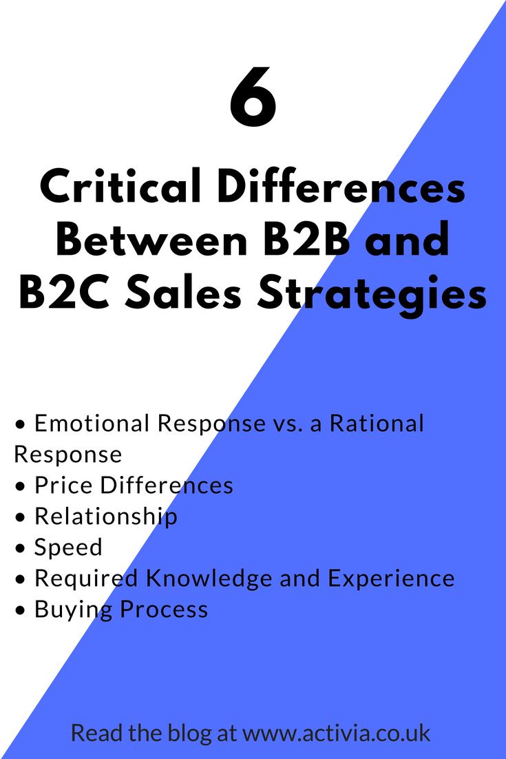 Salesforce Blog Sales And Marketing Sales Development Sales Skills