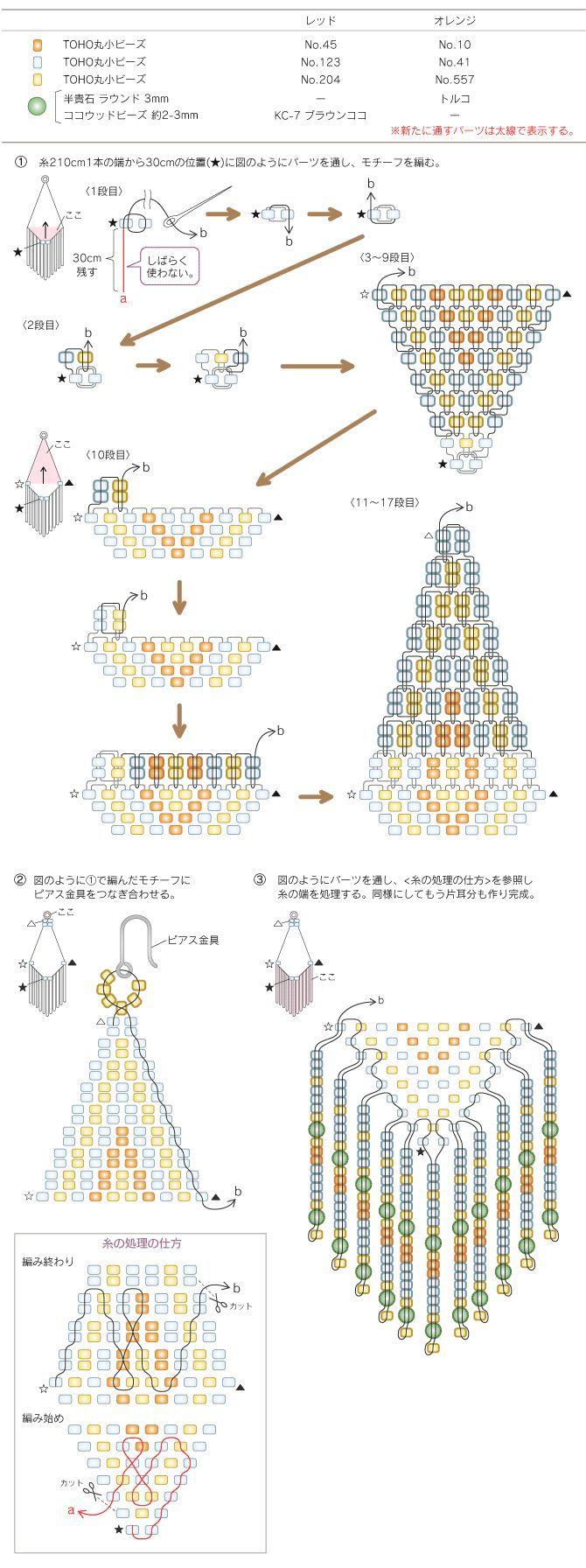 Станки для бисера плетения своими руками
