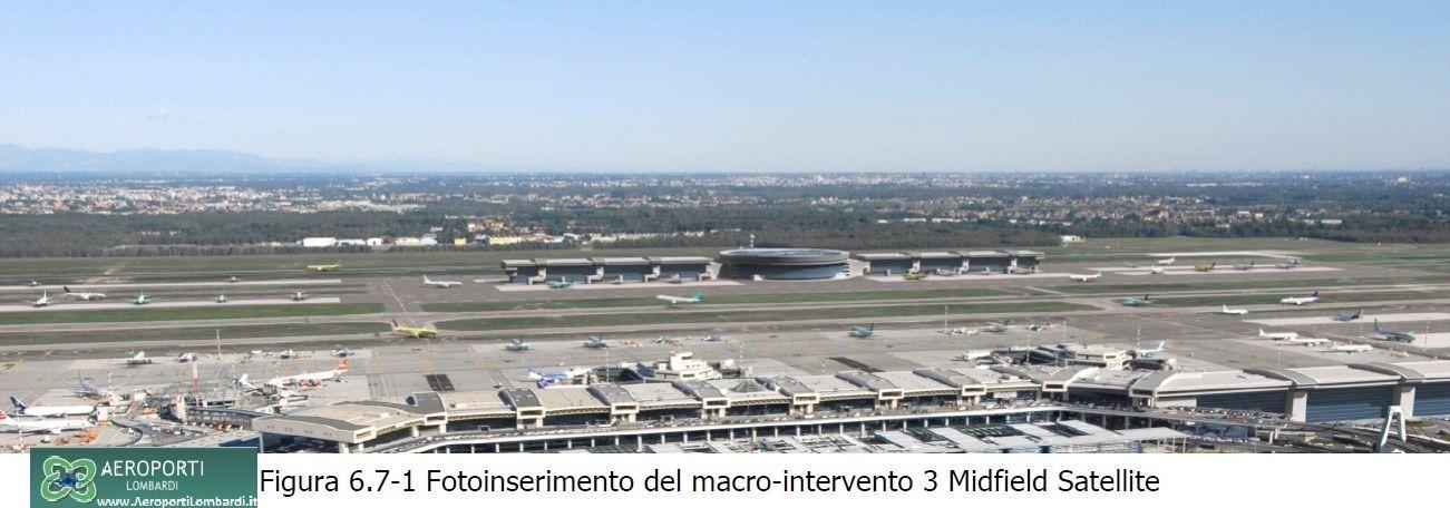 Mid Field Satellite Malpensa Airport Master Plan 2011 Malpensa Airport Airport Throughout The World