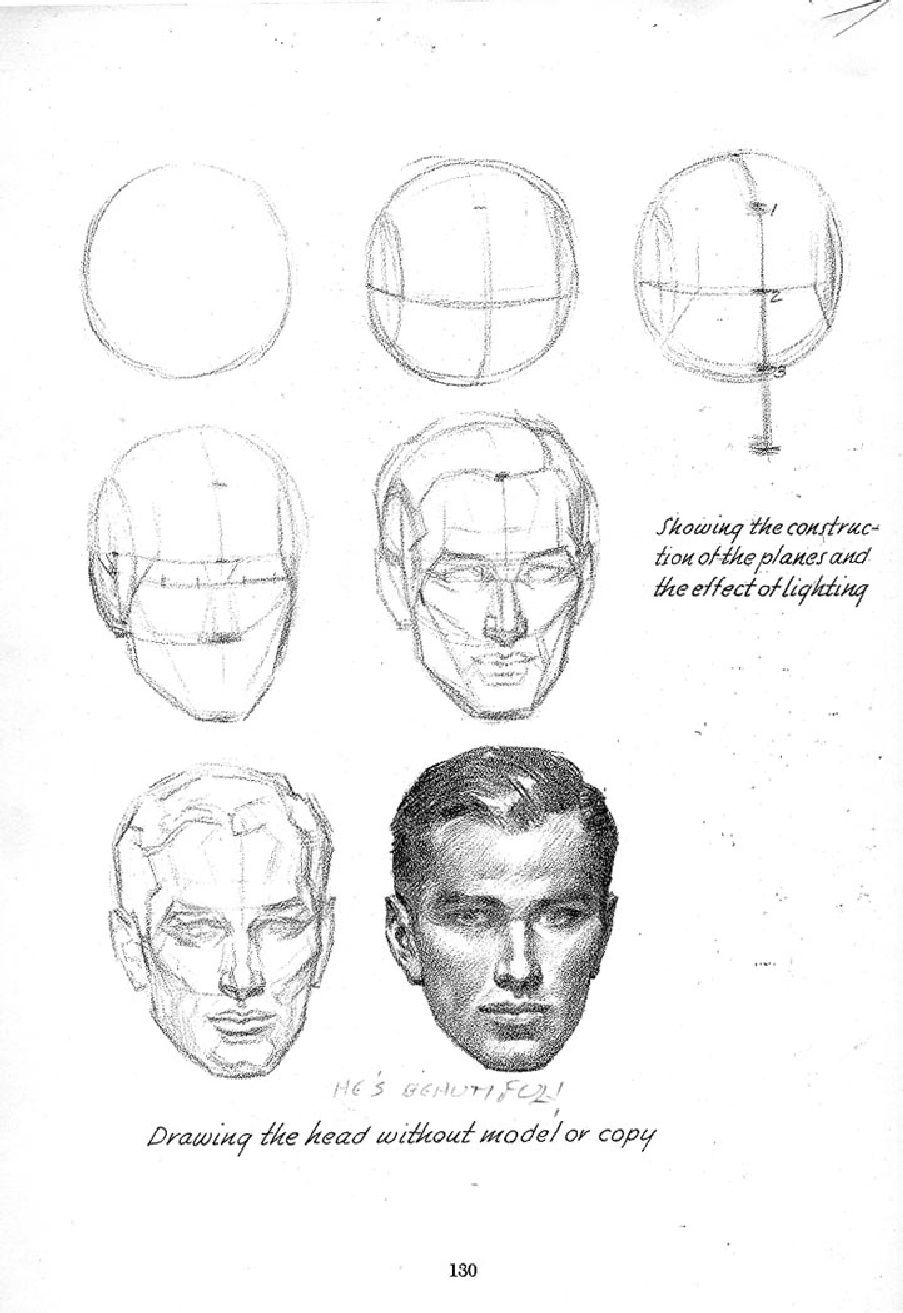 Andrew Loomis Drawing Portrait Drawing Sketches Drawings