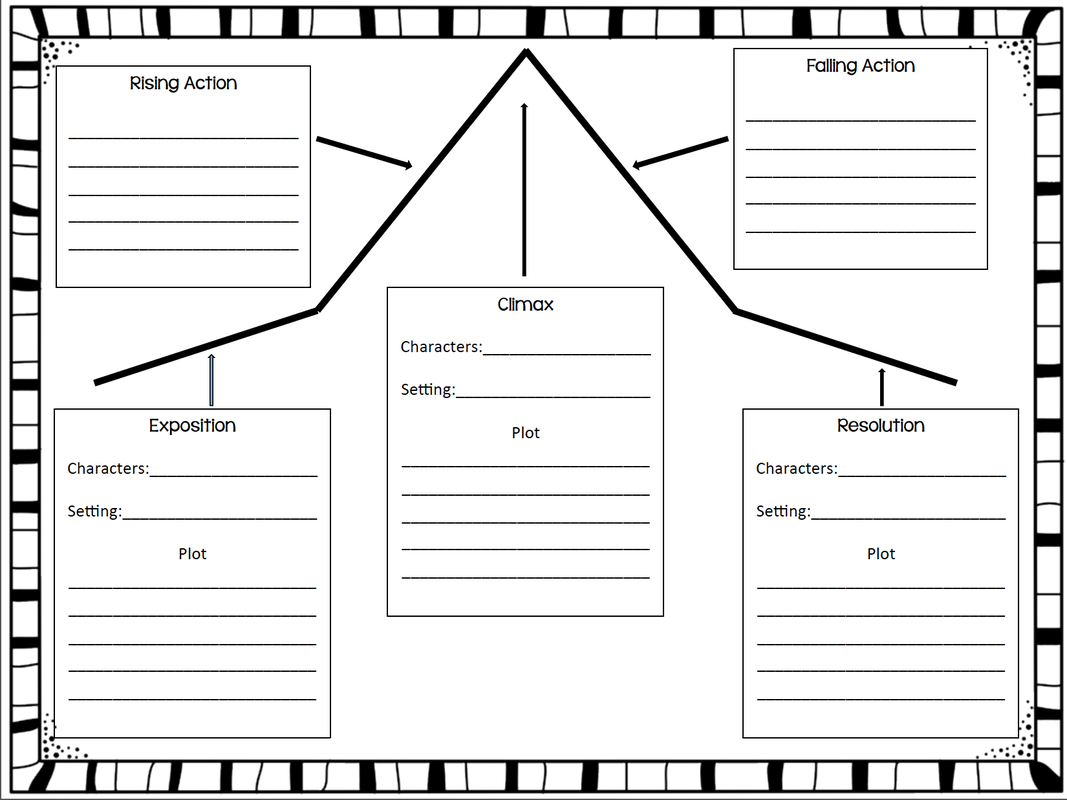 medium resolution of Category: Interactive Notebooks   Story elements worksheet
