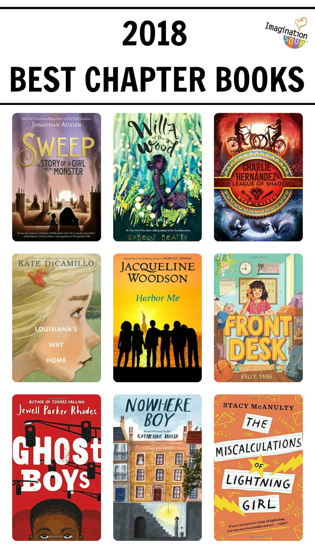 50 Books For A 4th Grader Who Loves To Read 4th Grade Books Homeschool Reading Books