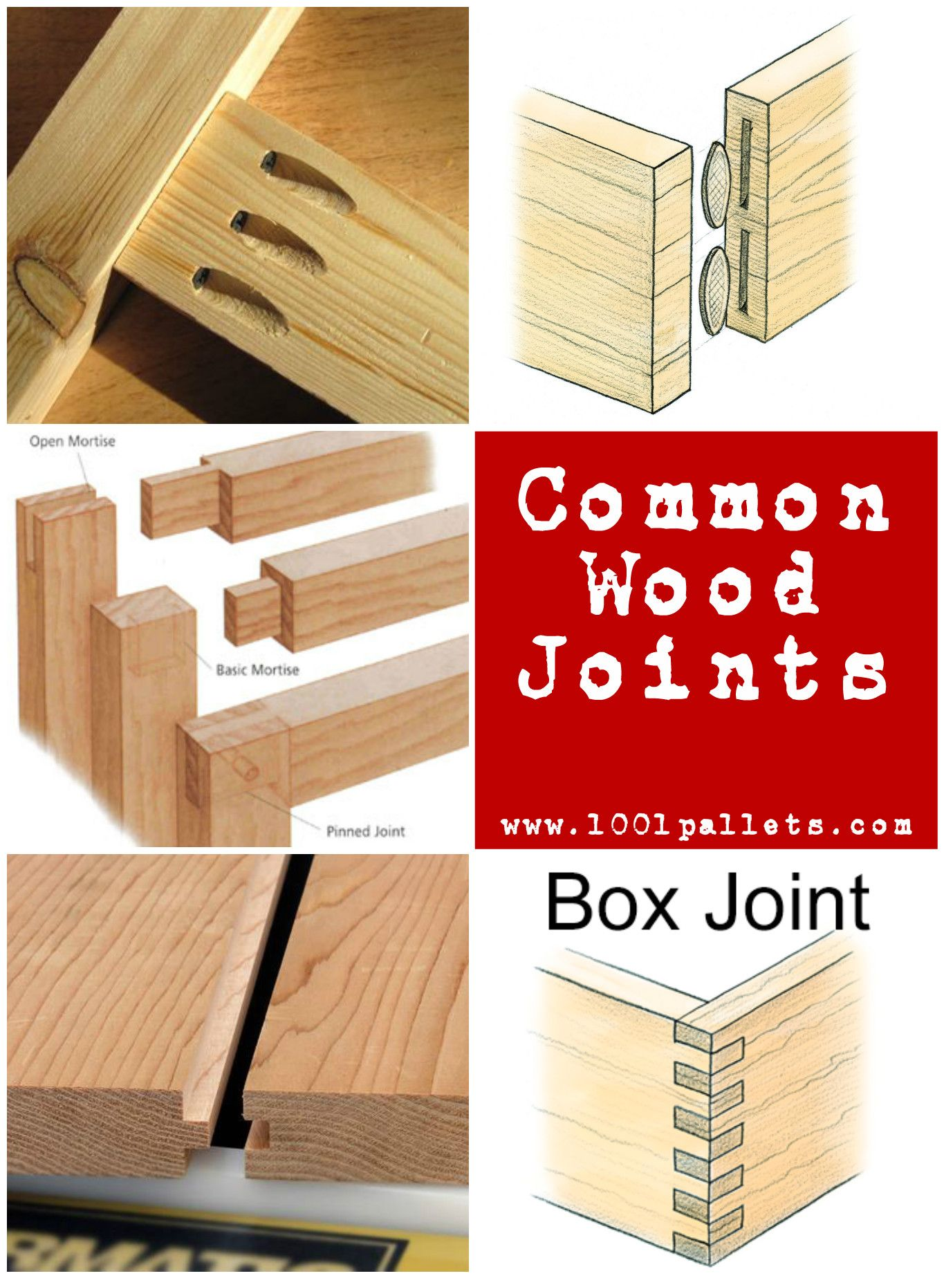 Common Types Of Wood Joints You Should Know 1001 Pallets Types