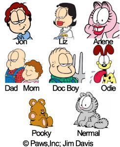 The Garfield Characters Garfield Friends Characters Friends Cast