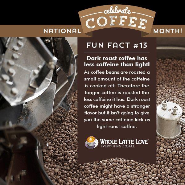Fun Fact 13 For #NationalCoffeeMonth Dark Roast Coffee Has Less Caffeine  Than Light Roast.