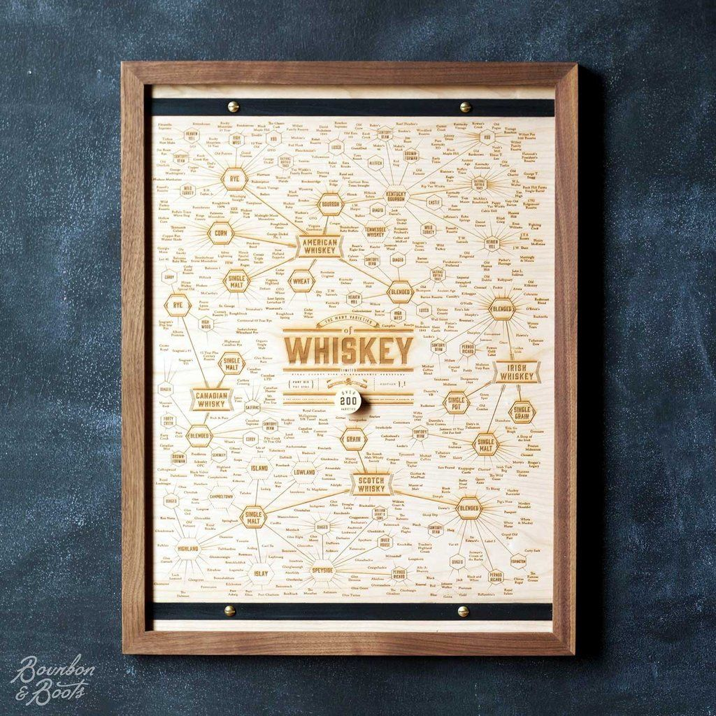 The many varieties of whiskey wood engraved wall decor whiskey in