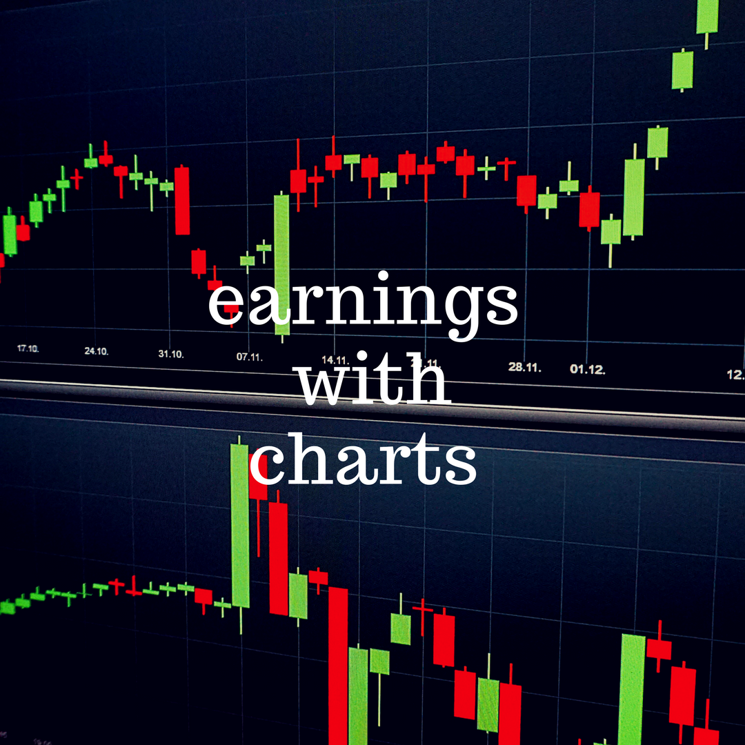 Forex Trading Strategies Education Stock Earnings Made Easy Trade2get Review