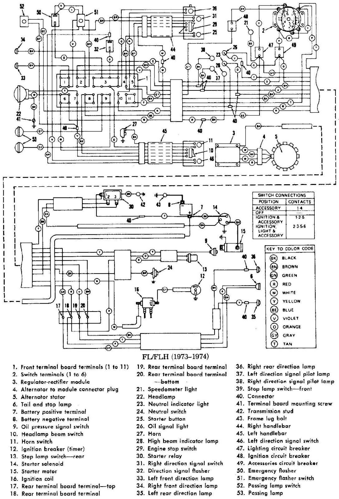 1973 Harley-Davidson Wiring Diagram | 1973 Harley | Electrical ... on 2000 harley wiring diagram, husaberg wiring diagram, nissan wiring diagram, 2001 sportster ignition system diagram, marine boat wiring diagram, harley sportster wiring diagram, harley bar and shield dxf, honda motorcycle wire diagram, 2003 harley wiring diagram, rupp snowmobile wiring diagram, harley softail wiring diagram, ktm 450 wiring diagram, tomos wiring diagram, cf moto wiring diagram, harley wiring diagram for dummies, harley touring wiring diagram, harley wiring diagrams online, ktm exc wiring diagram, harley speedometer wiring, simple harley wiring diagram,