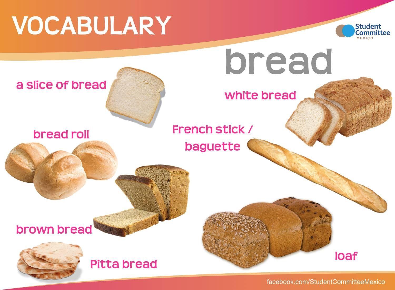 Bread Vocabulary