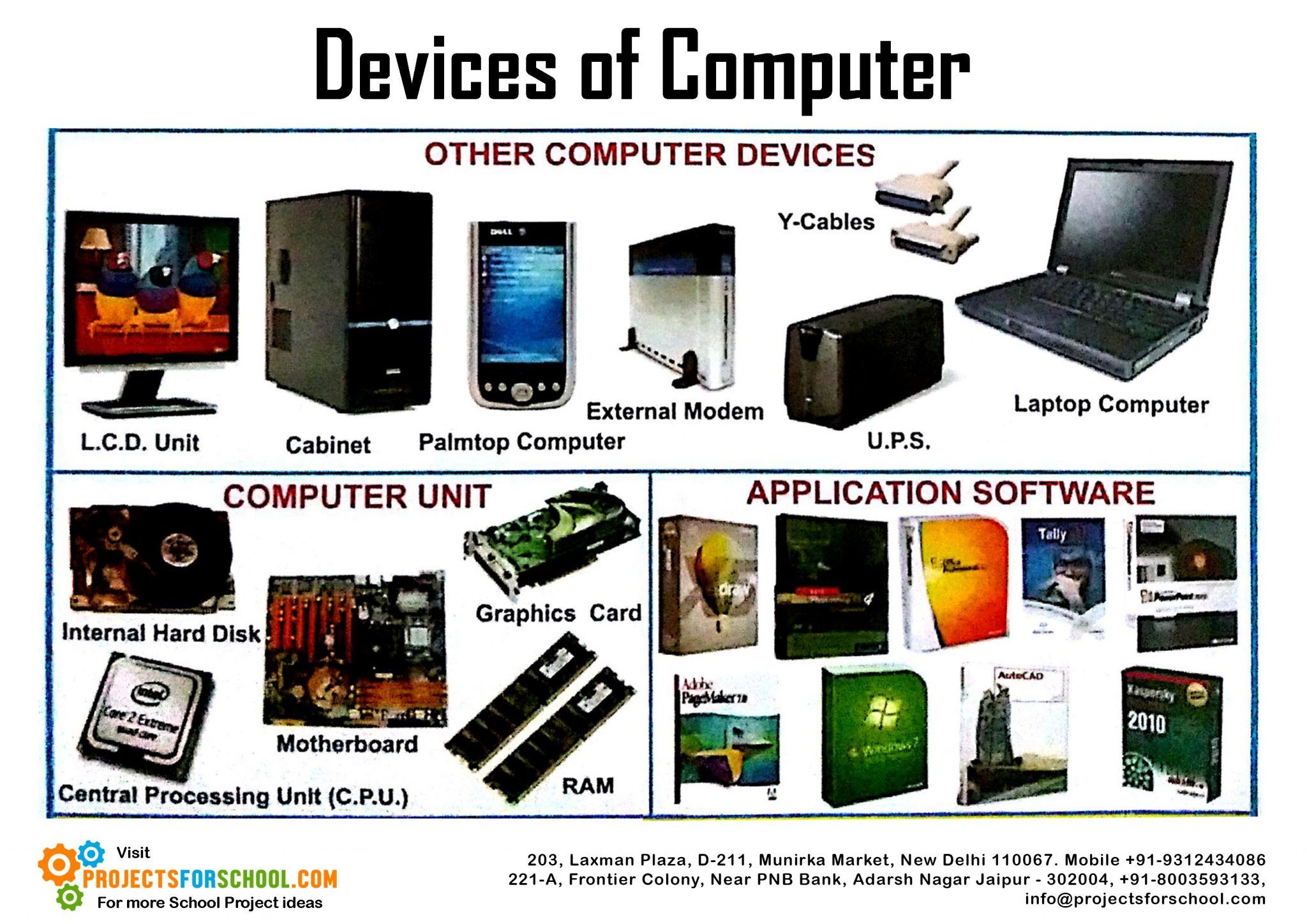 All Computer Device Hear Various Projects For School