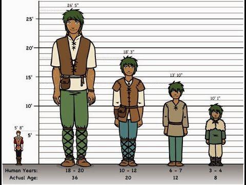 pinfogut on how to grow taller  how to grow taller