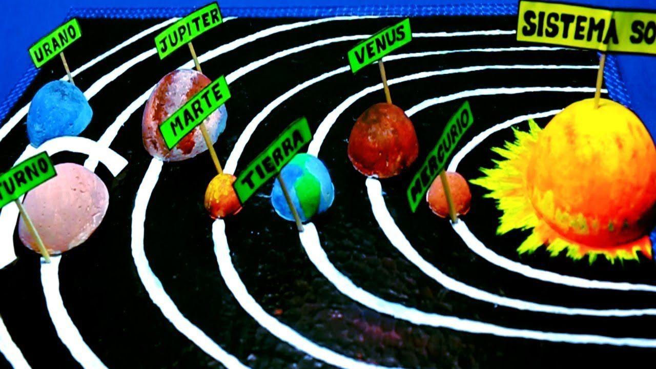 Maqueta Del Sistema Solar Facil En 2020 Sistema Solar Maqueta Sistema Solar Manualidades