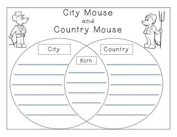 compare and contrast essay city life and country life