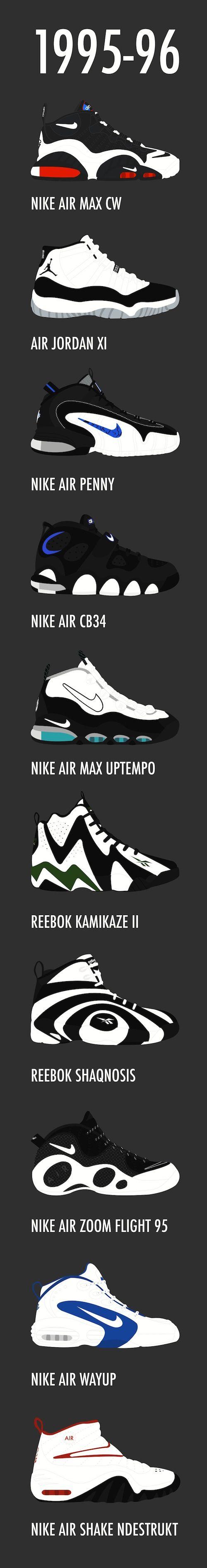 Scottie Pippen | Mis Zapas | Page 2 | shoes | Zapatillas