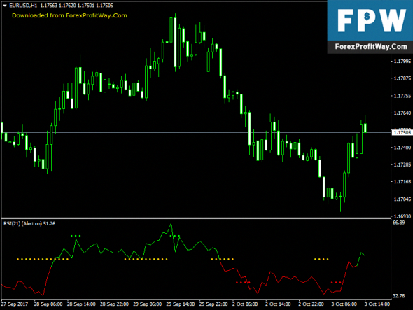 Learn To Trade Forex Rsi Free Labels Forex