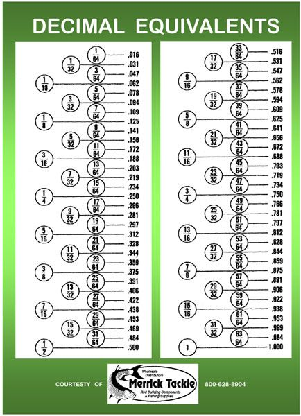 print decimal chart decimal equivalent chart how convert. Black Bedroom Furniture Sets. Home Design Ideas