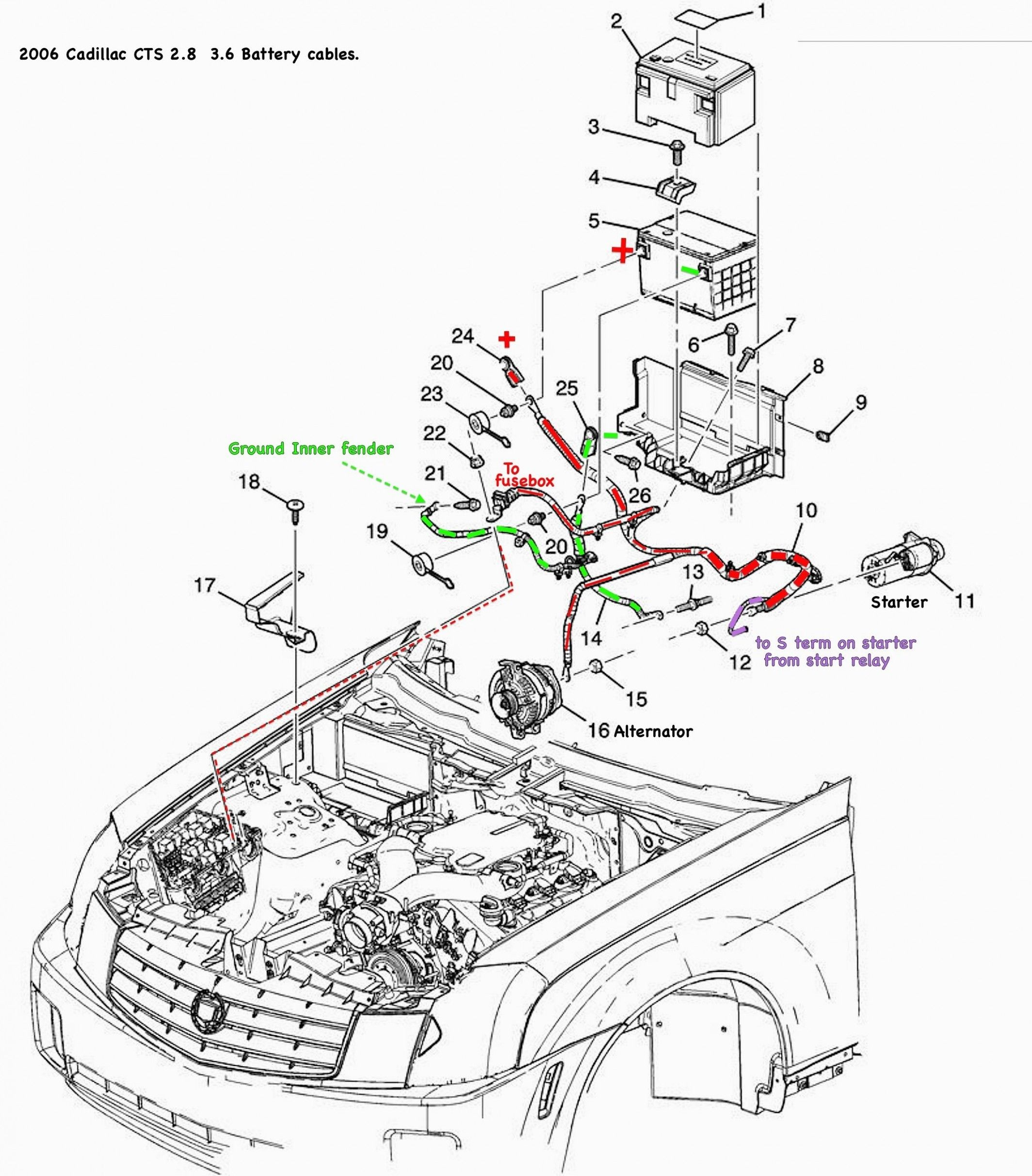 Cadillac Sts Engine Diagram - Wiring Diagram Direct grow-produce -  grow-produce.siciliabeb.it | Wiring Diagram For 2003 Cadillac Sls |  | grow-produce.siciliabeb.it