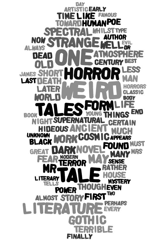 gothic vocabulary The gothic genre starter look at the images of these characters and describe them  year 7 gothic lesson  gothic vocabulary.