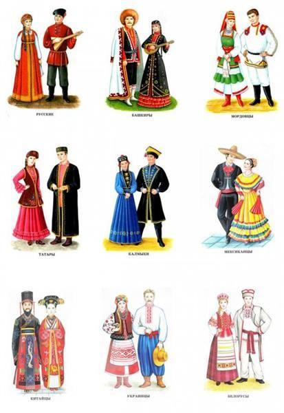Доклад на тему костюмы народов мира 2422