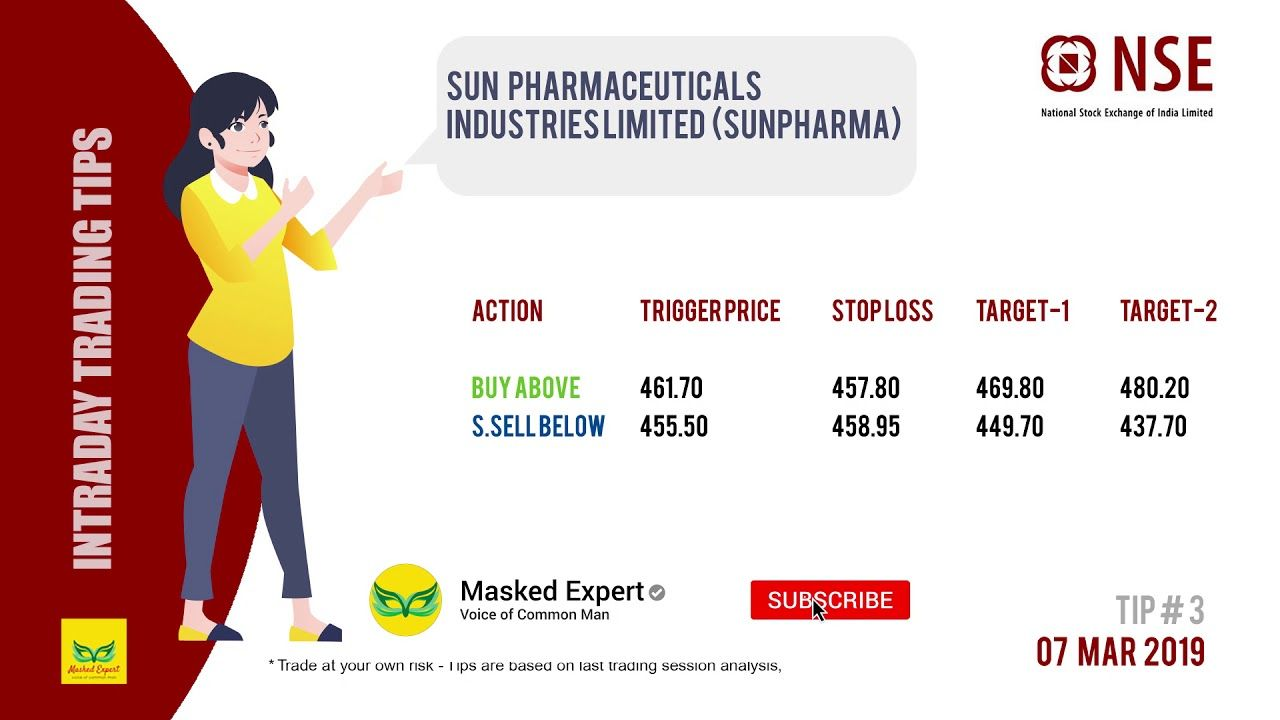 Titan Bajfinance Sunpharma Reliance Nse Best Intraday