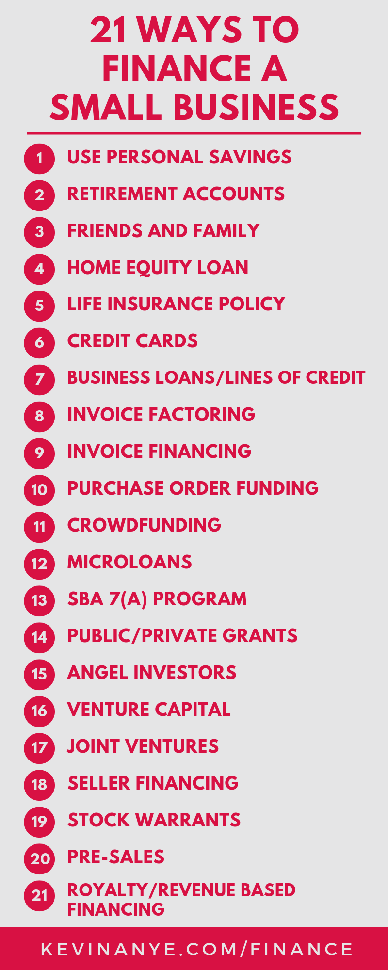 21 Ways To Finance A Small Business Business Financing