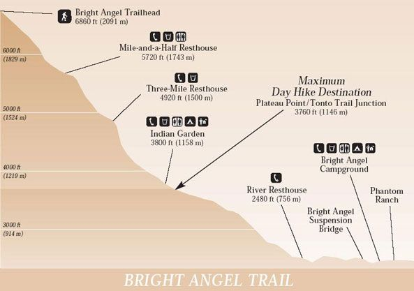 Bright Angel Trail From Th At South Rim To Colorado River