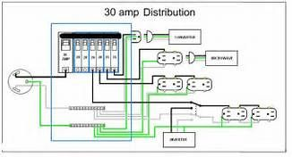 30 Amp Rv Panel Wiring Saferbrowser Yahoo Image Search Results Electrical System Cargo Trailer Conversion Diagram