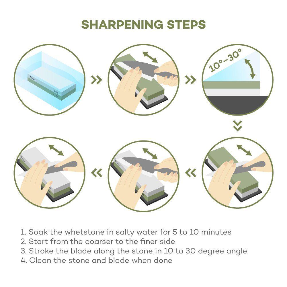 Whetstone Premium Knife Sharpener Sharpening Stone Water Stone Kit By Paitree Safe Honing Holder Silicone Base Incl In 2020 Knife Sharpening Sharpening Stone Sharpener