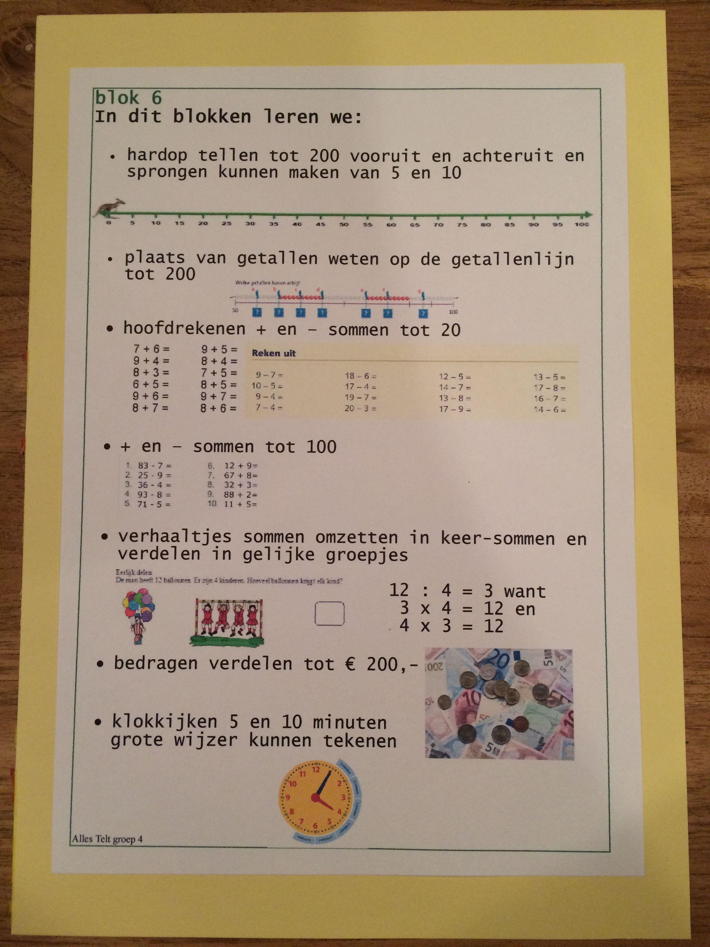 Welp Blok 6, Alles Telt nieuwste versie, groep 4, doelenkaart per blok YU-74